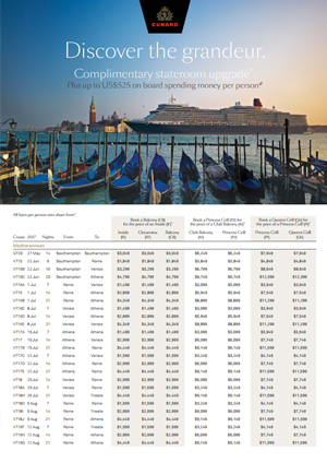 Cunard Discover the Grandeur